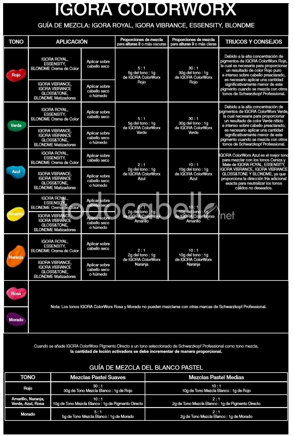02c8246404 ... Igora Colorworx INTENSE Fantasy Tint Pigment Direct Fuchsia 100ml 3